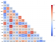 heatmap matrix r,heatmap,heatmap matrix python,heatmap r ggplot2,heatmap python,r heatmap legend,how to interpret heat map r,r heatmap color gradient,how to create matrix for heatmap