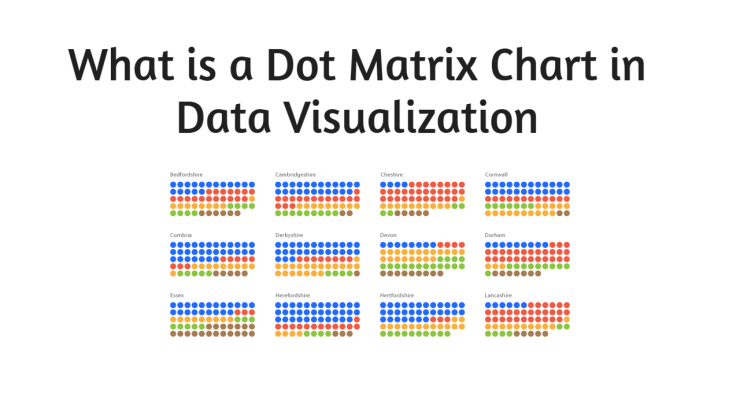 Bioinformatics,Dot matrix method,Diagram Method,Gentics,dot plot,similarity matrix,how to make a dot distribution map,choropleth map,cartogram map,graduated symbol map,dot map of india,flow map visualization,bubble map chart,connecting map,