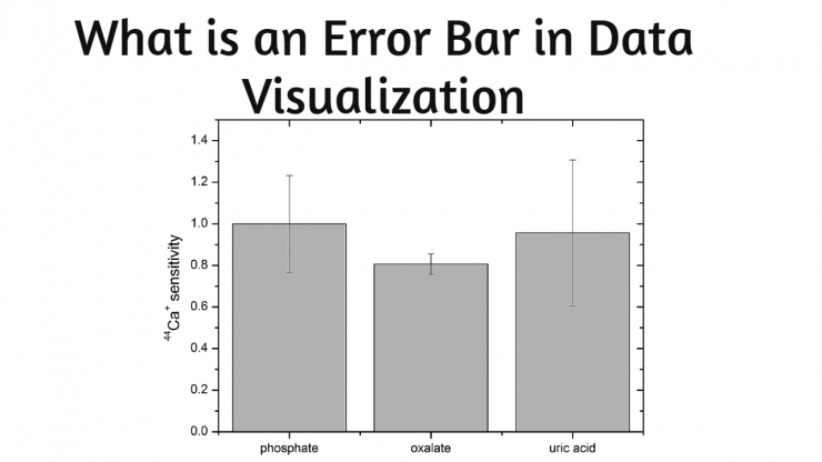how to interpret error bars,how to calculate error bars,error bars standard deviation or standard error,error bars in excel,when are error bars needed,wikipedia error bars,error bars in figure legend
