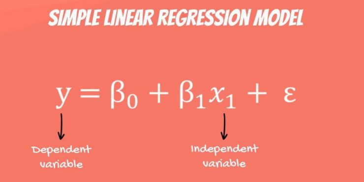 linear regression model,data science,365 datascience,365datascience,365 data science,linear regression,linear,regression,regression model,regression analysis,predictive models,statistics tutorial,statistics linear regression,stats linear regression model,
